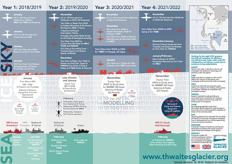 ITGC 4-year plan web-res version